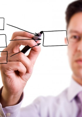 Finish First In Sales - Decision Making Process